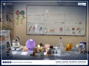 W3 - Lab activities (25)
